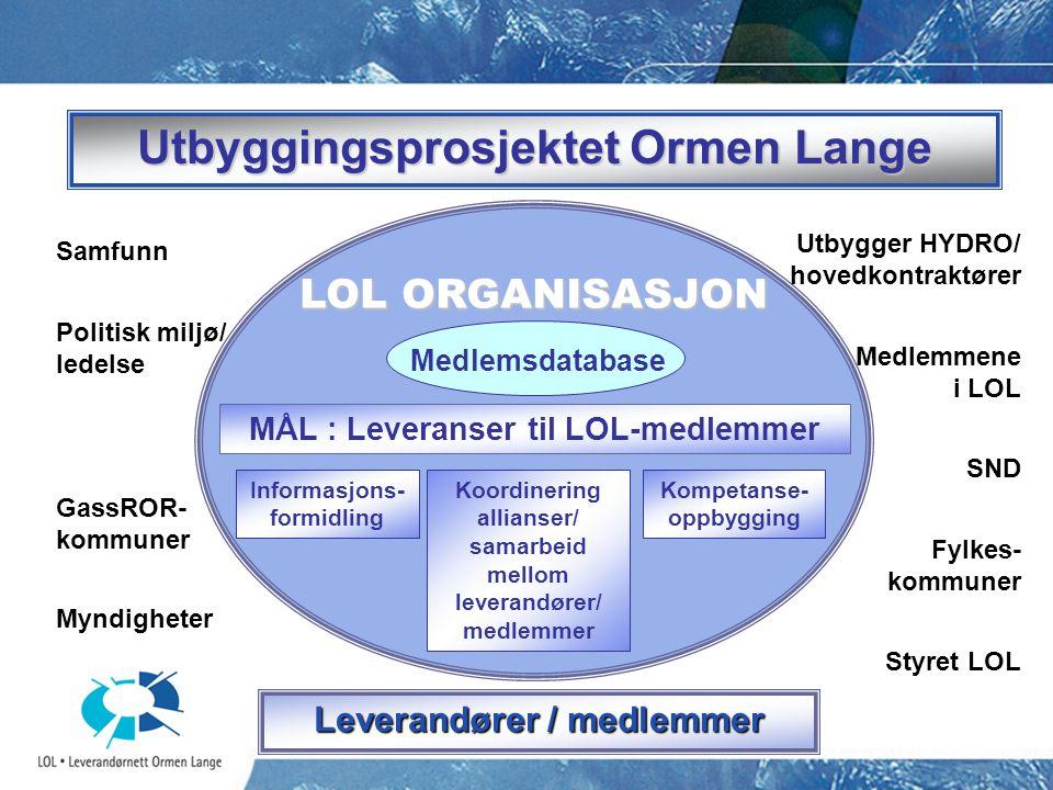 Utbyggingsprosjektet Ormen Lange