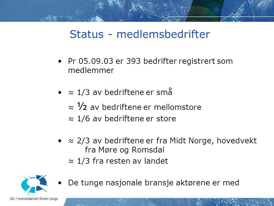 Status - medlemsbedrifter