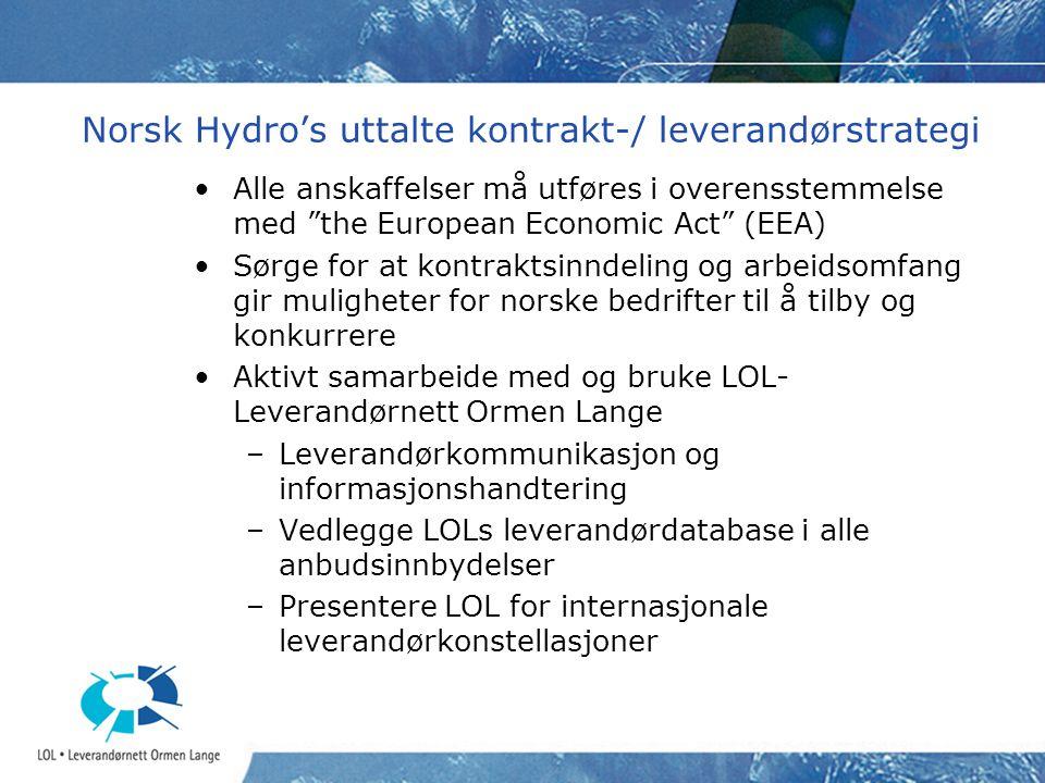 Norsk Hydro's uttalte kontrakt-/ leverandørstrategi