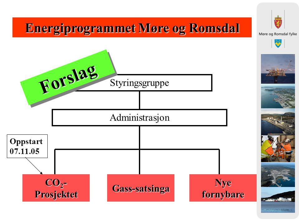 Energiprogrammet Møre og Romsdal