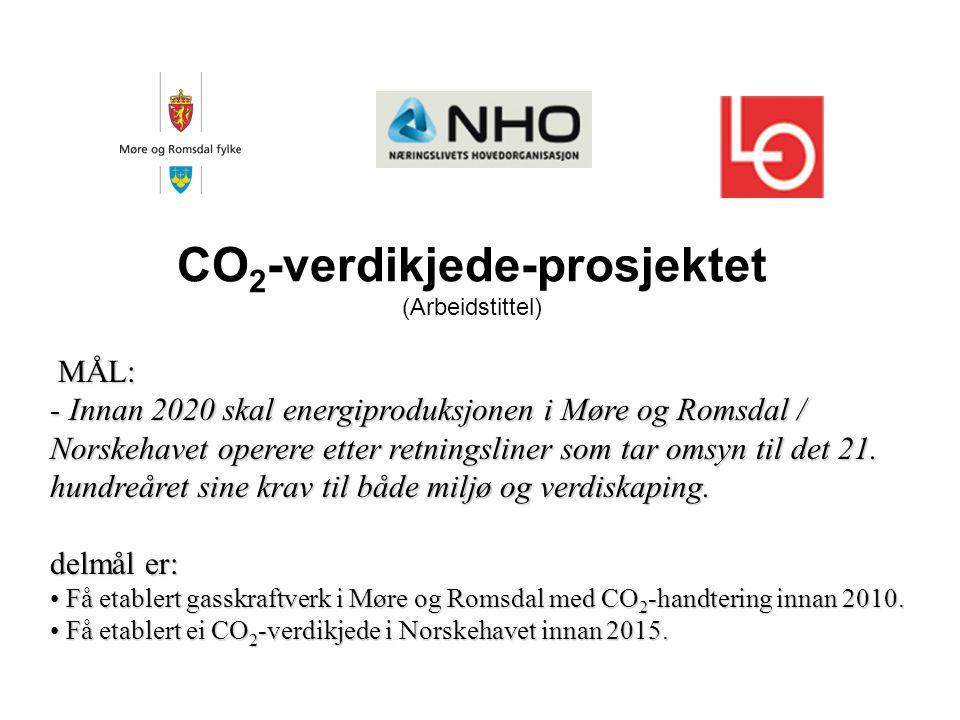 CO2-verdikjede-prosjektet (Arbeidstittel)
