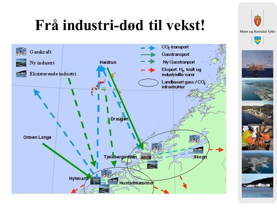Frå industri-død til vekst!