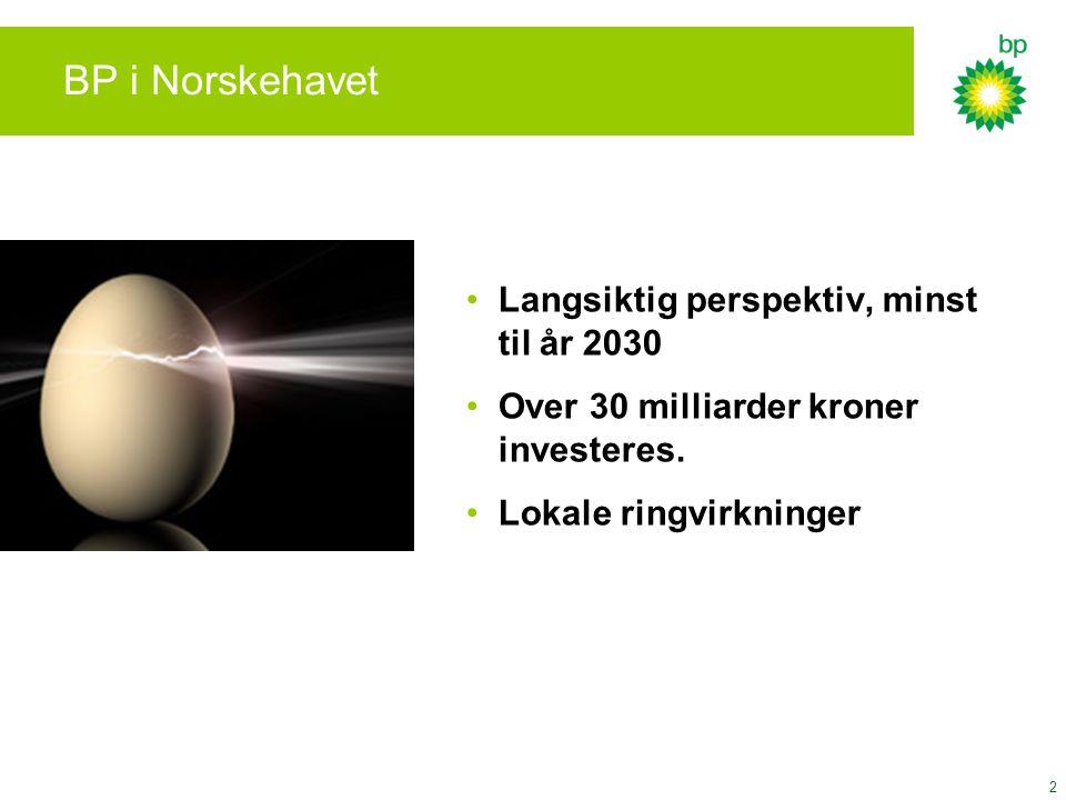 BP i Norskehavet Langsiktig perspektiv, minst til år 2030