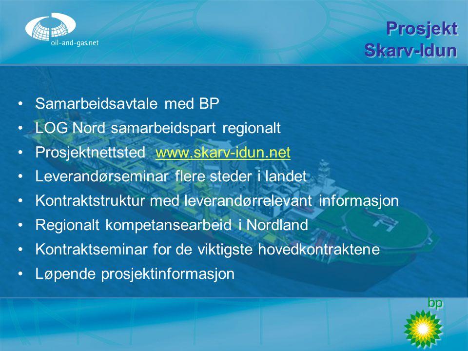 Prosjekt Skarv-Idun Samarbeidsavtale med BP
