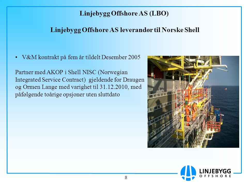 Linjebygg Offshore AS (LBO) Linjebygg Offshore AS leverandør til Norske Shell