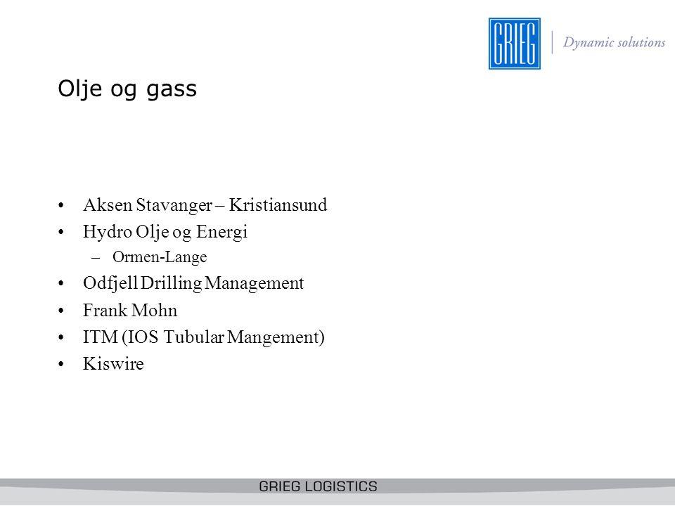 Olje og gass Aksen Stavanger – Kristiansund Hydro Olje og Energi