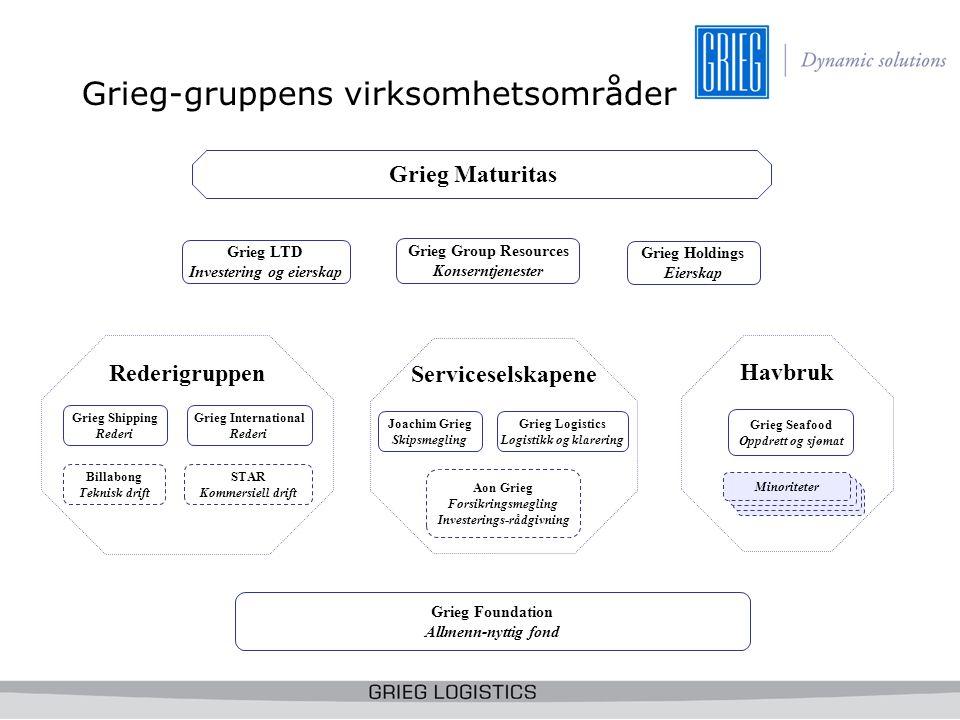 Grieg-gruppens virksomhetsområder