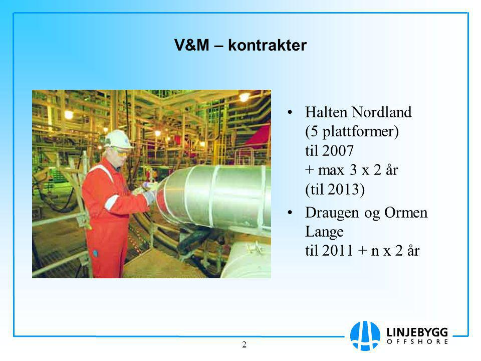V&M – kontrakter Halten Nordland (5 plattformer) til 2007 + max 3 x 2 år (til 2013) Draugen og Ormen Lange til 2011 + n x 2 år.