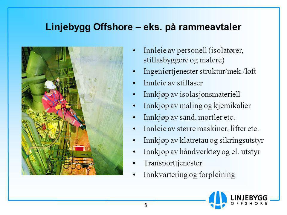 Linjebygg Offshore – eks. på rammeavtaler