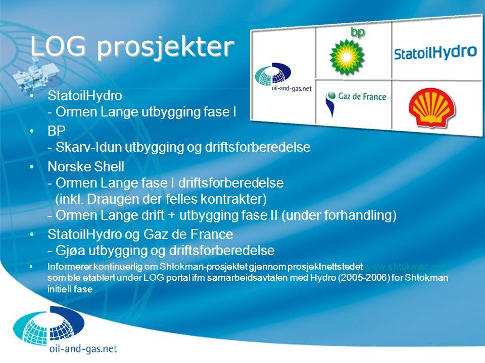 LOG prosjekter StatoilHydro - Ormen Lange utbygging fase I