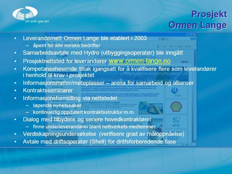 Prosjekt Ormen Lange Leverandørnett Ormen Lange ble etablert i 2003