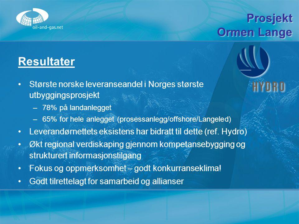 Prosjekt Ormen Lange Resultater
