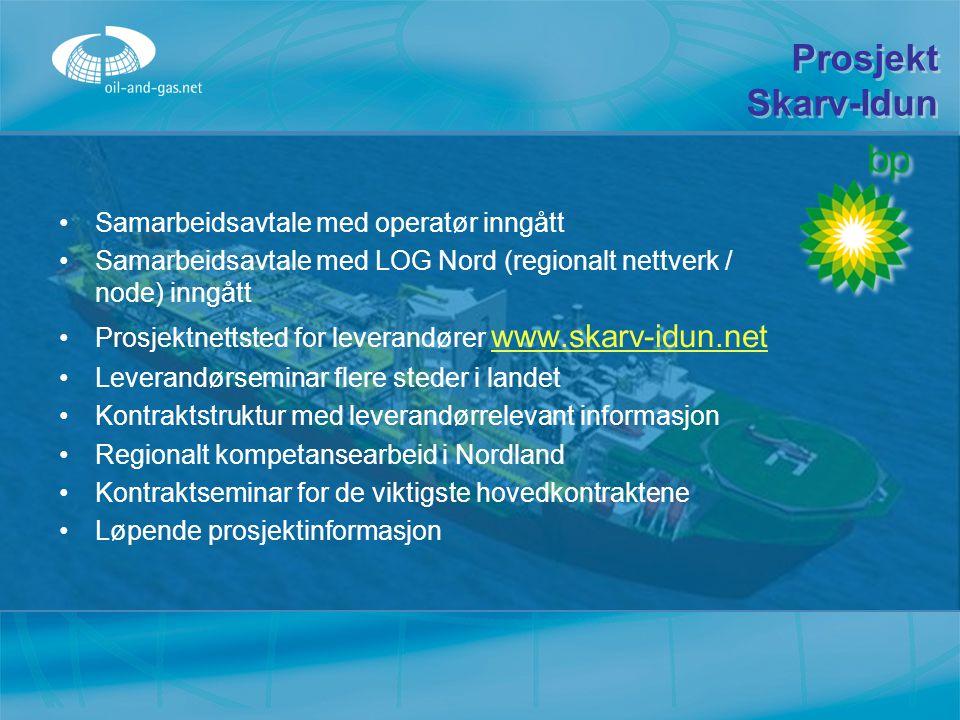 Prosjekt Skarv-Idun Samarbeidsavtale med operatør inngått