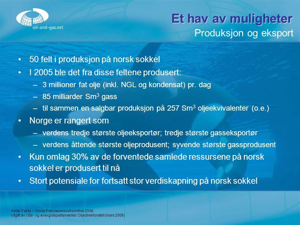 Et hav av muligheter Produksjon og eksport