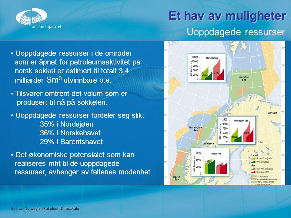 utbyggingsprosjekter norsk sokkel 2018