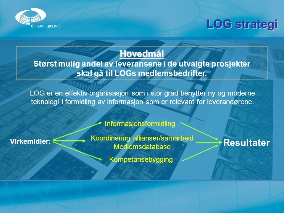 Koordinering allianser/samarbeid Medlemsdatabase