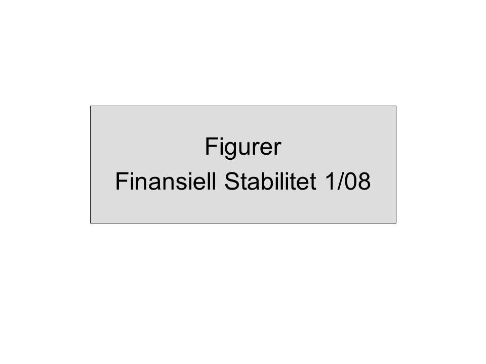 Finansiell Stabilitet 1/08