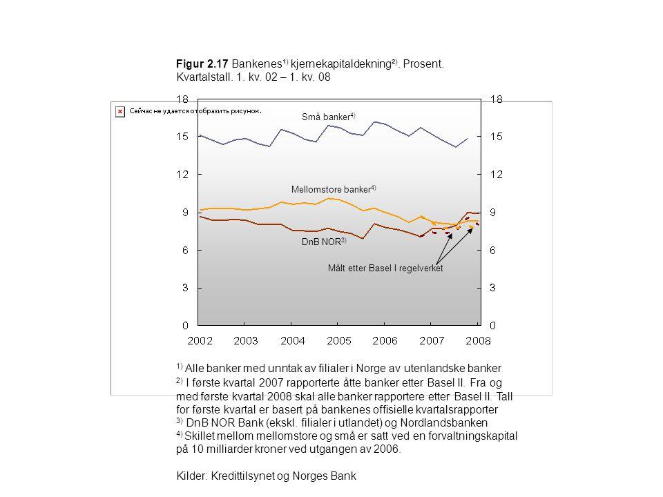 1) Alle banker med unntak av filialer i Norge av utenlandske banker