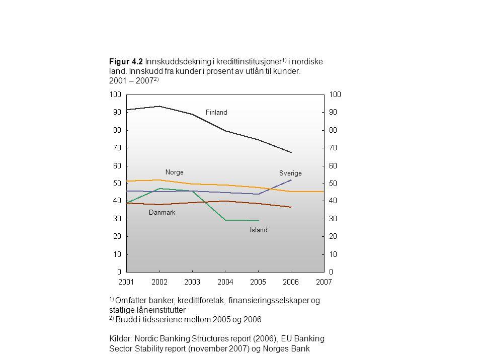 2) Brudd i tidsseriene mellom 2005 og 2006