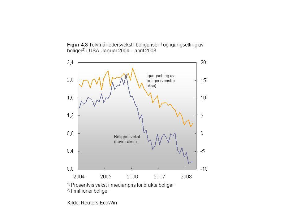 1) Prosentvis vekst i medianpris for brukte boliger