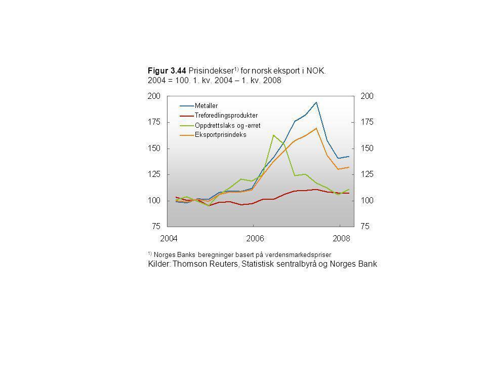 Kilder: Thomson Reuters, Statistisk sentralbyrå og Norges Bank