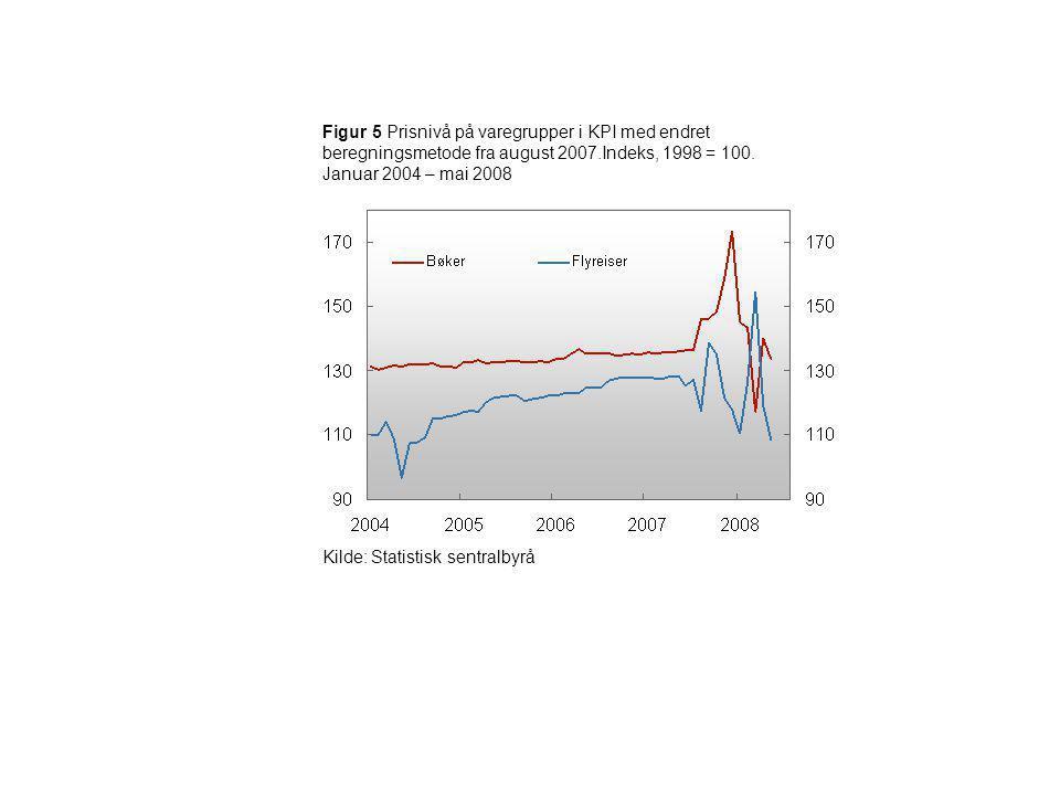 Figur 5 Prisnivå på varegrupper i KPI med endret beregningsmetode fra august 2007.Indeks, 1998 = 100. Januar 2004 – mai 2008