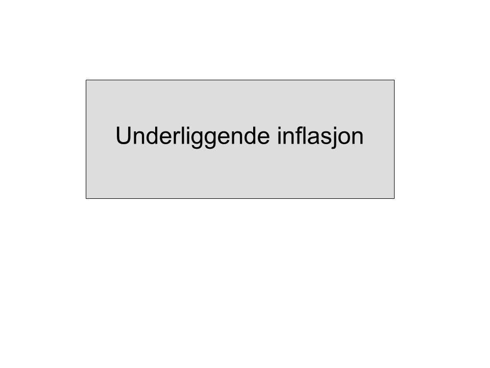 Underliggende inflasjon
