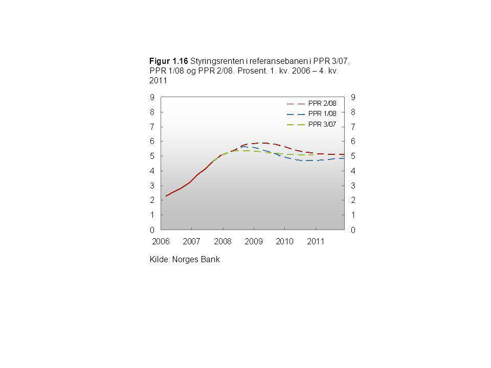 Figur 1.16 Styringsrenten i referansebanen i PPR 3/07, PPR 1/08 og PPR 2/08. Prosent. 1. kv. 2006 – 4. kv. 2011