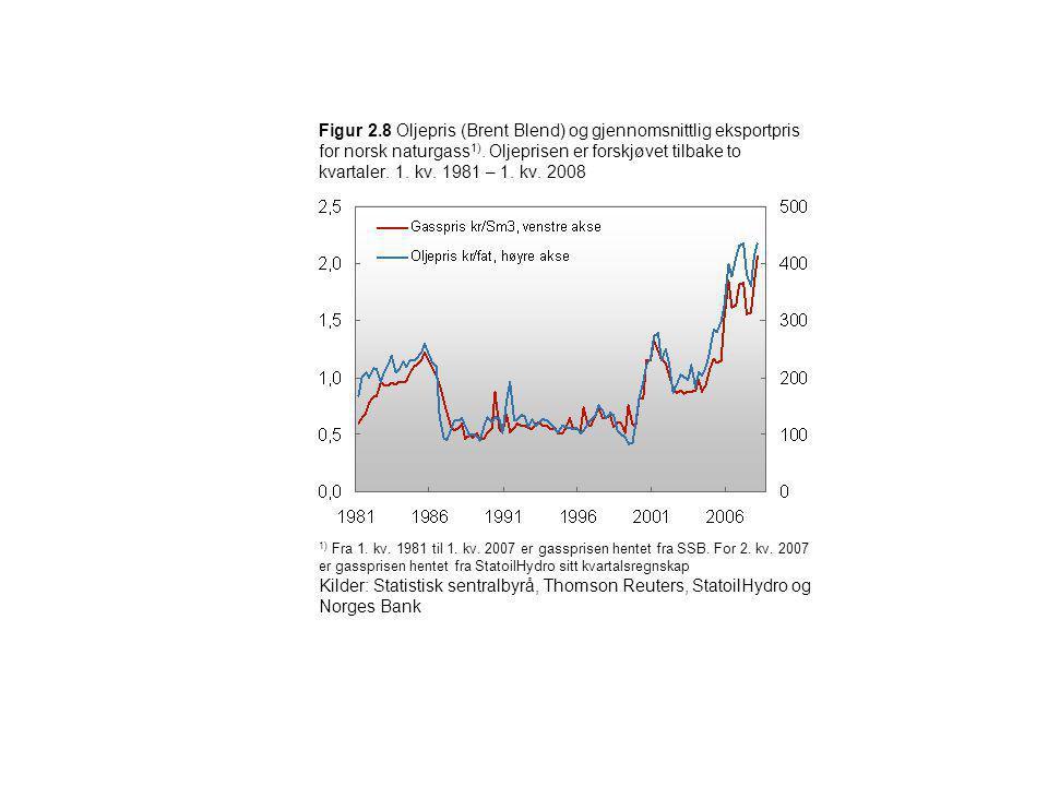 Figur 2.8 Oljepris (Brent Blend) og gjennomsnittlig eksportpris for norsk naturgass1). Oljeprisen er forskjøvet tilbake to kvartaler. 1. kv. 1981 – 1. kv. 2008