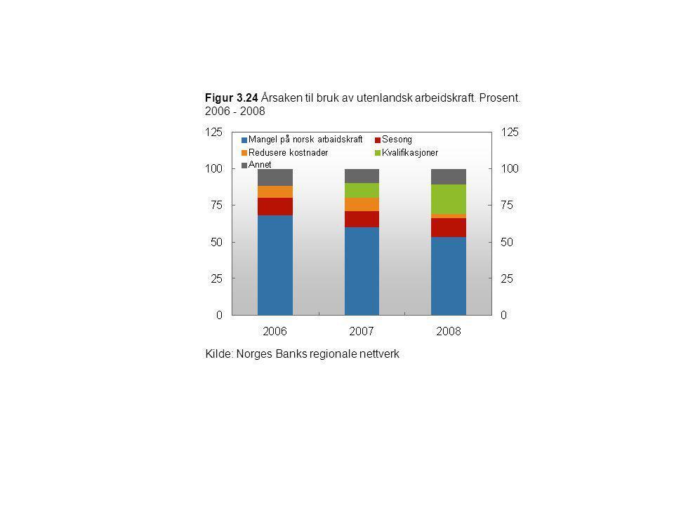 Figur 3. 24 Årsaken til bruk av utenlandsk arbeidskraft. Prosent