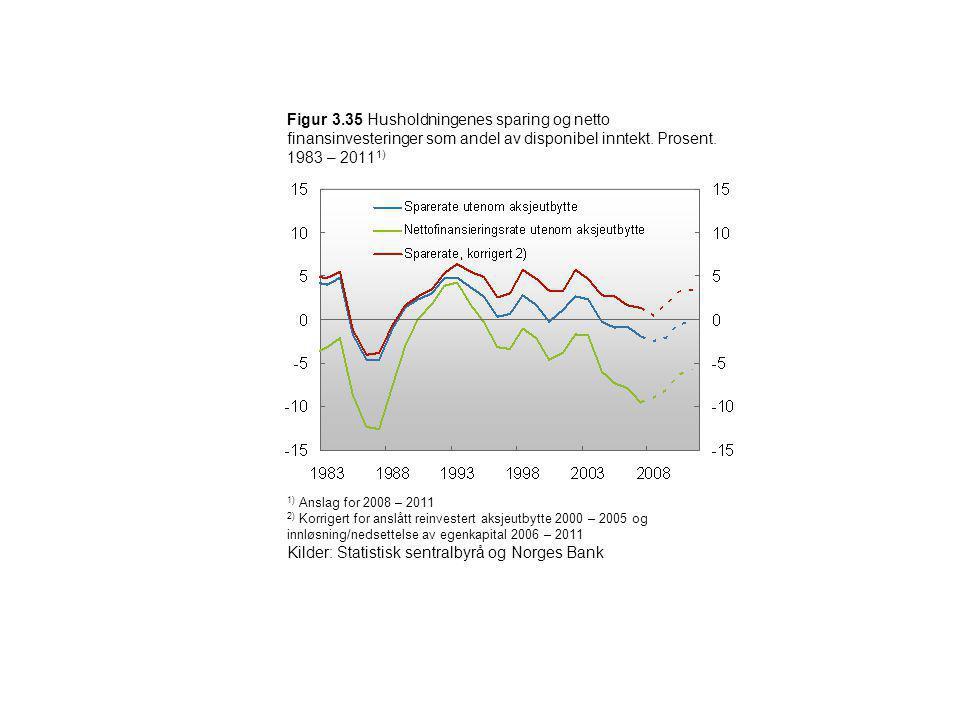 Kilder: Statistisk sentralbyrå og Norges Bank