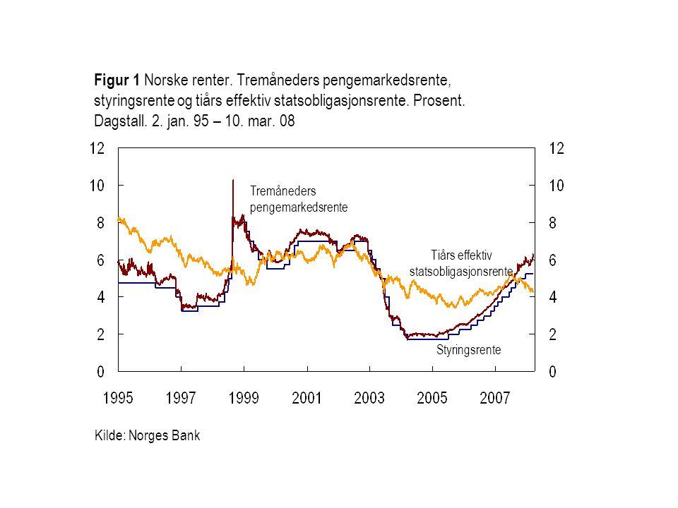 Tiårs effektiv statsobligasjonsrente