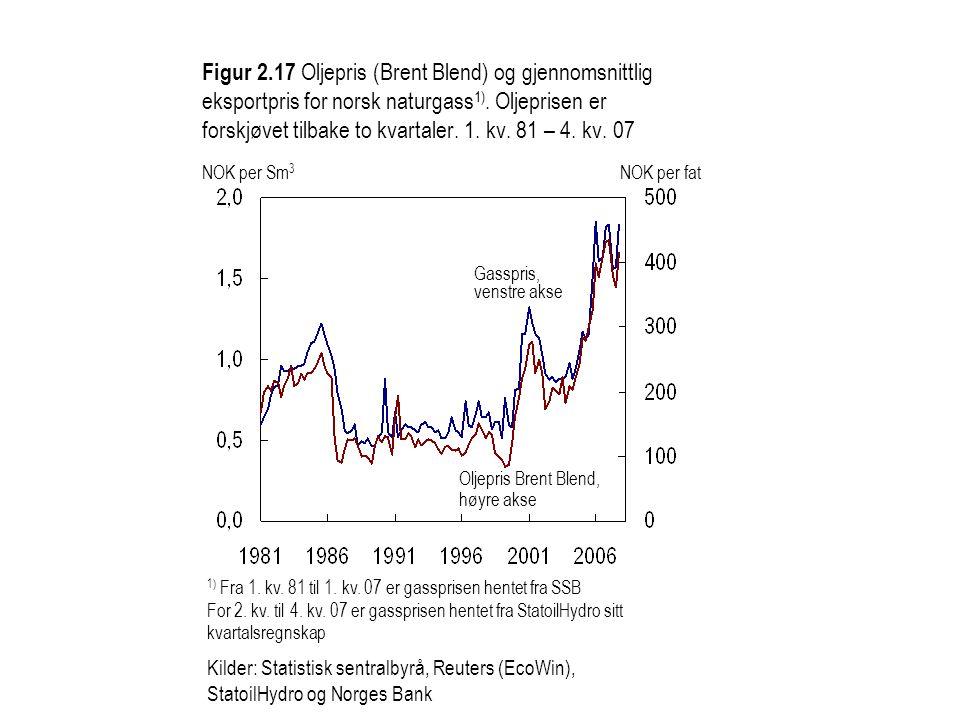 Figur 2.17 Oljepris (Brent Blend) og gjennomsnittlig eksportpris for norsk naturgass1). Oljeprisen er forskjøvet tilbake to kvartaler. 1. kv. 81 – 4. kv. 07