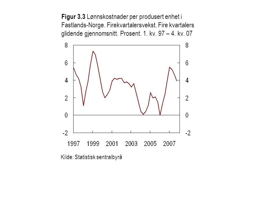 Figur 3. 3 Lønnskostnader per produsert enhet i Fastlands-Norge