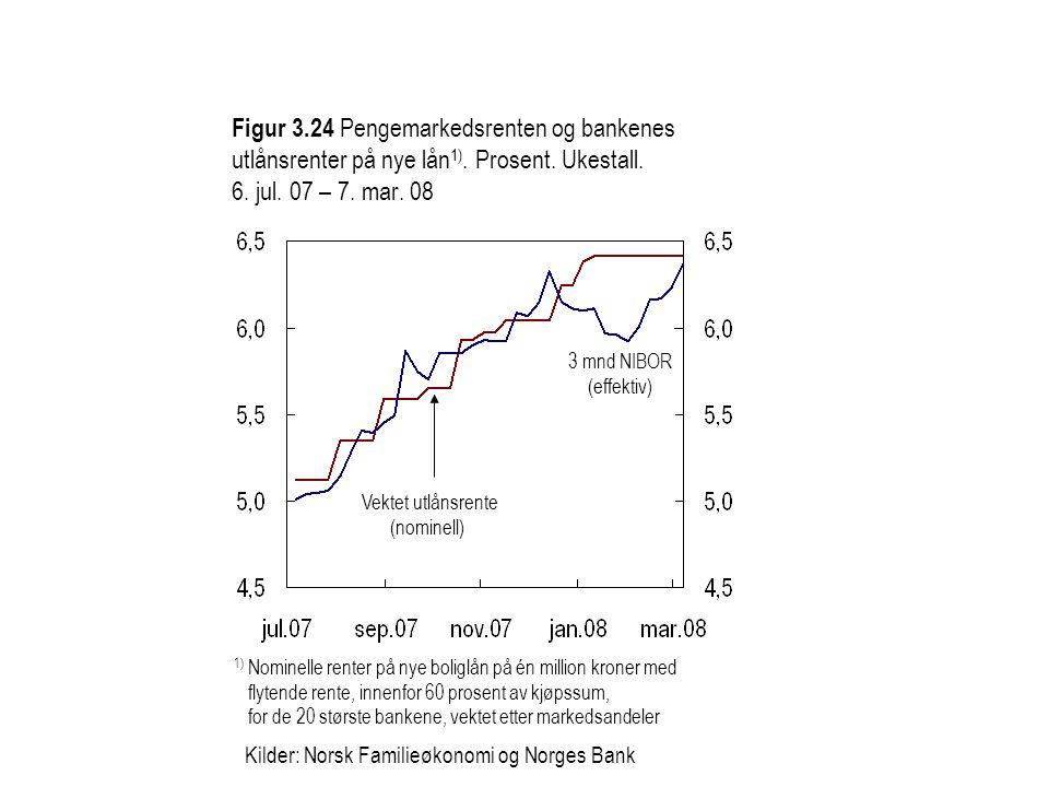Figur 3. 24 Pengemarkedsrenten og bankenes utlånsrenter på nye lån1)