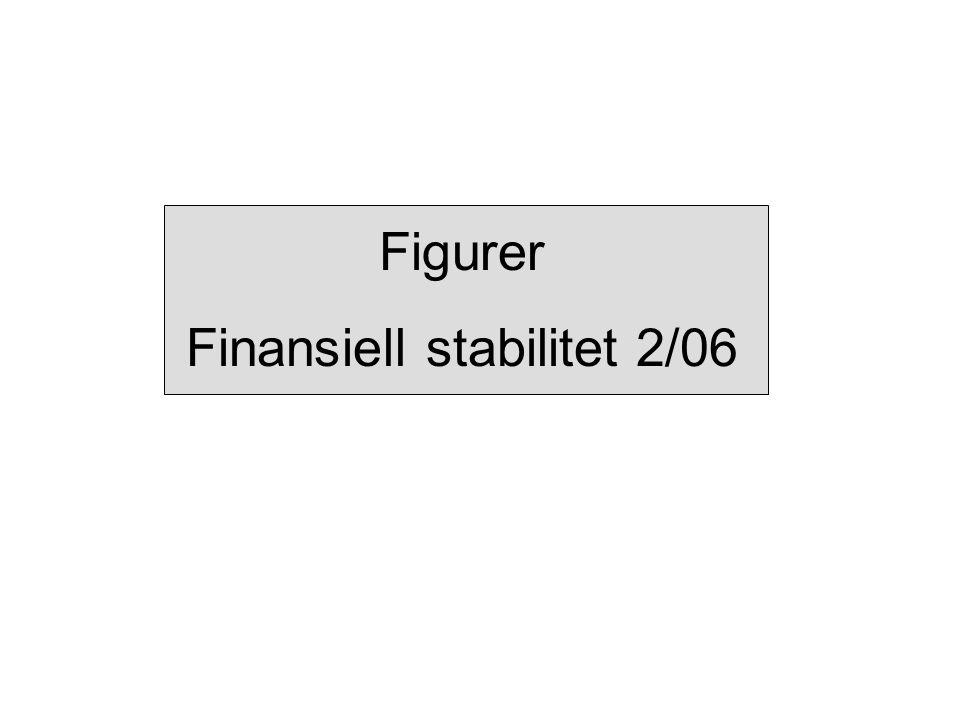 Finansiell stabilitet 2/06