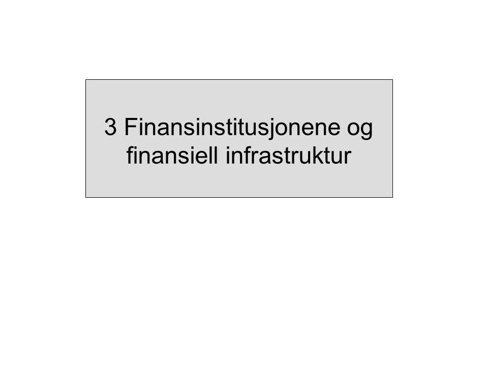 3 Finansinstitusjonene og finansiell infrastruktur
