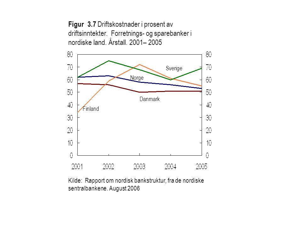 Figur 3. 7 Driftskostnader i prosent av driftsinntekter