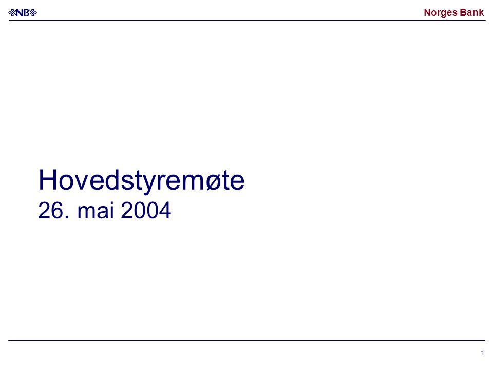Hovedstyremøte 26. mai 2004