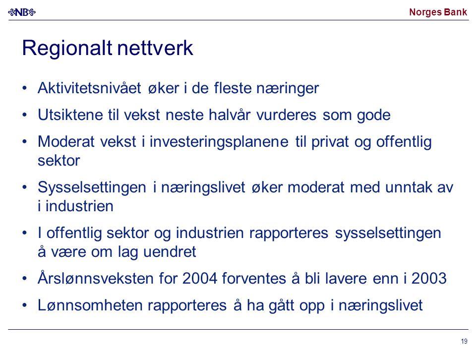 Regionalt nettverk Aktivitetsnivået øker i de fleste næringer