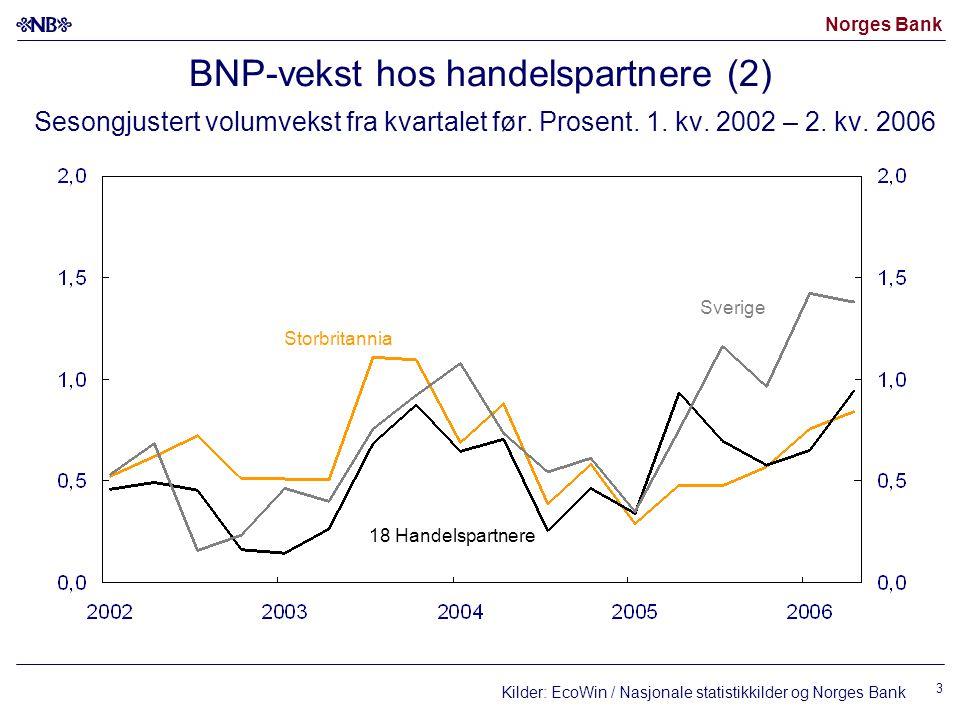 BNP-vekst hos handelspartnere (2) Sesongjustert volumvekst fra kvartalet før. Prosent. 1. kv. 2002 – 2. kv. 2006