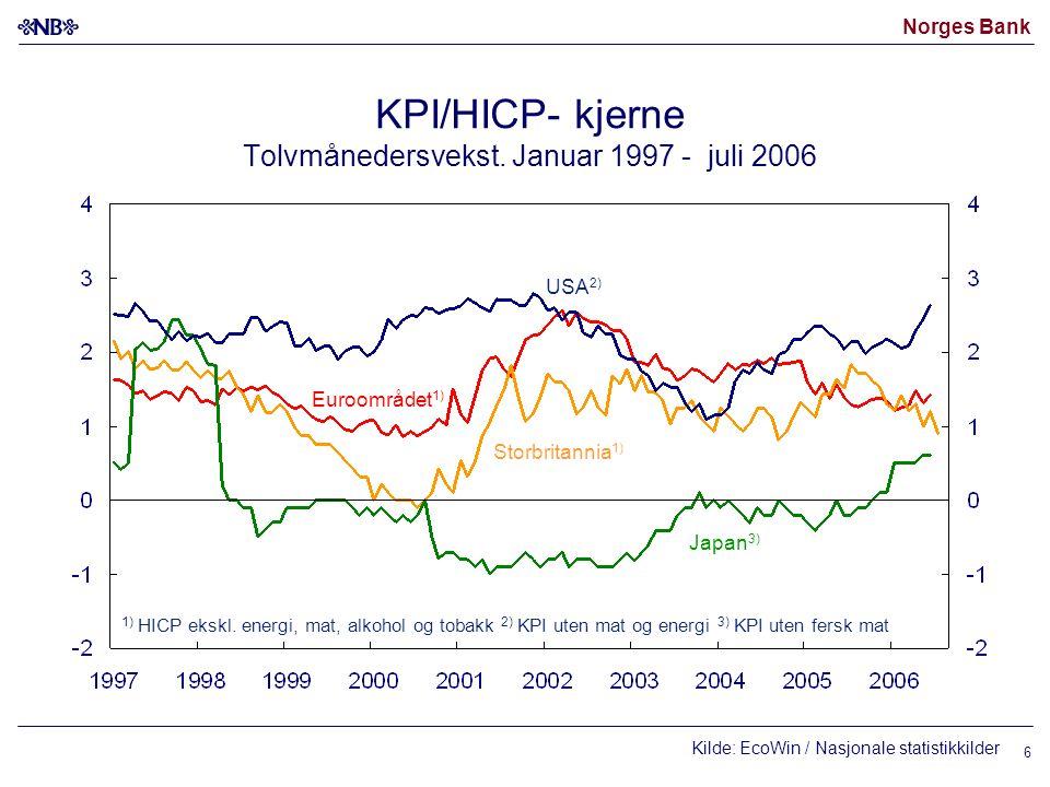 KPI/HICP- kjerne Tolvmånedersvekst. Januar 1997 - juli 2006