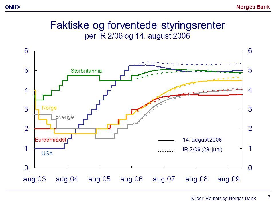 Faktiske og forventede styringsrenter per IR 2/06 og 14. august 2006