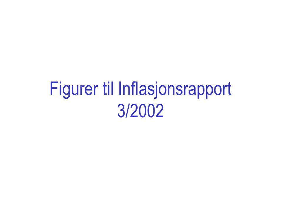 Figurer til Inflasjonsrapport 3/2002