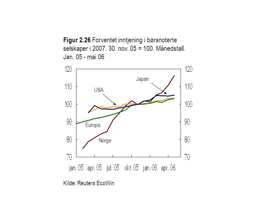 Figur 2. 26 Forventet inntjening i børsnoterte selskaper i 2007. 30