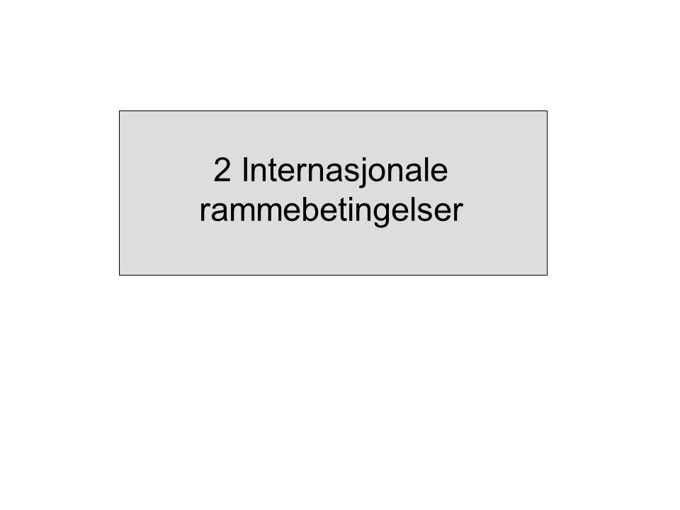 2 Internasjonale rammebetingelser