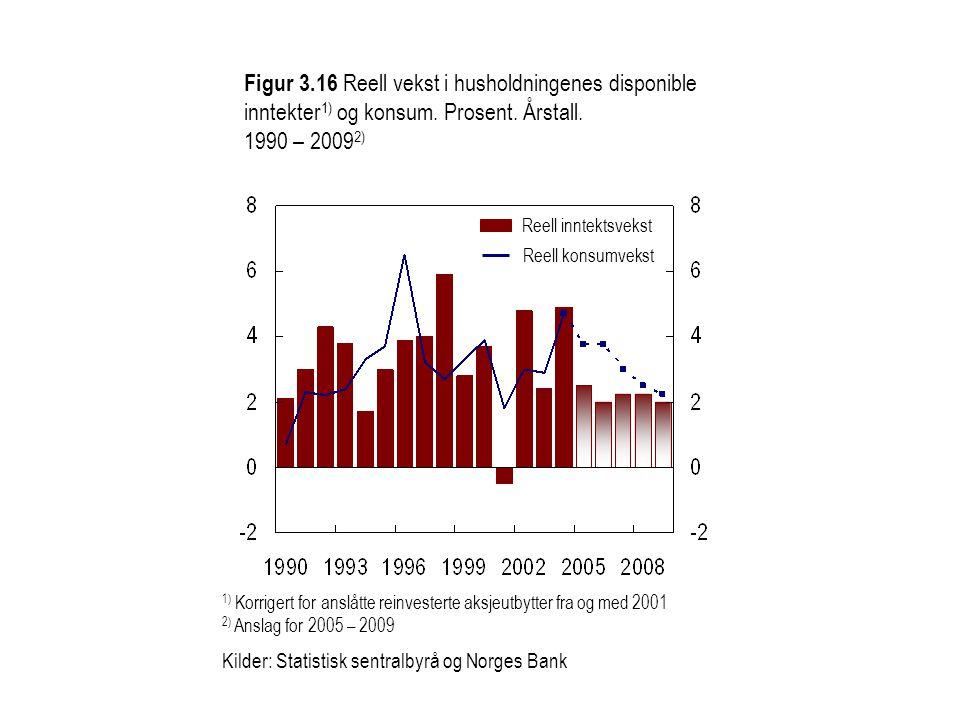 Figur 3.16 Reell vekst i husholdningenes disponible inntekter1) og konsum. Prosent. Årstall. 1990 – 20092)