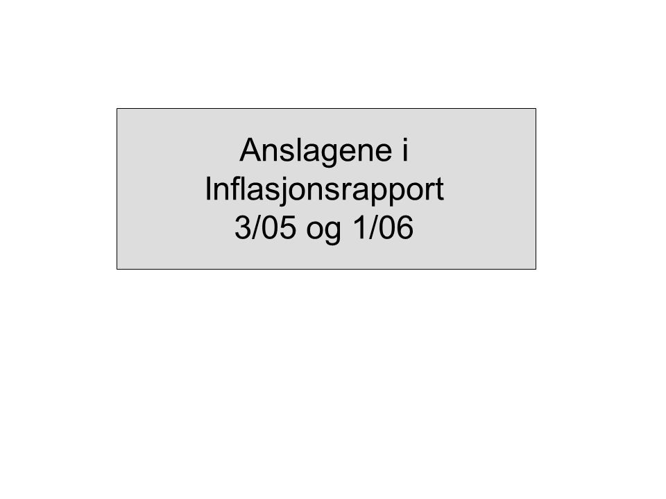 Anslagene i Inflasjonsrapport