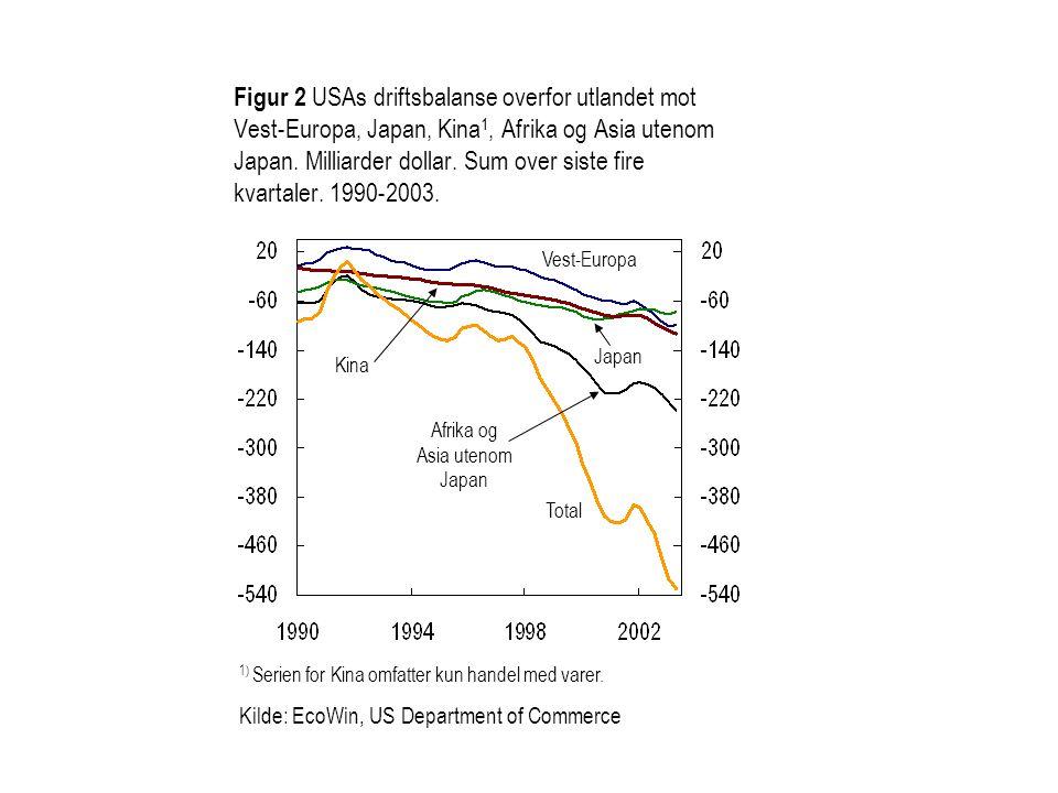 Afrika og Asia utenom Japan