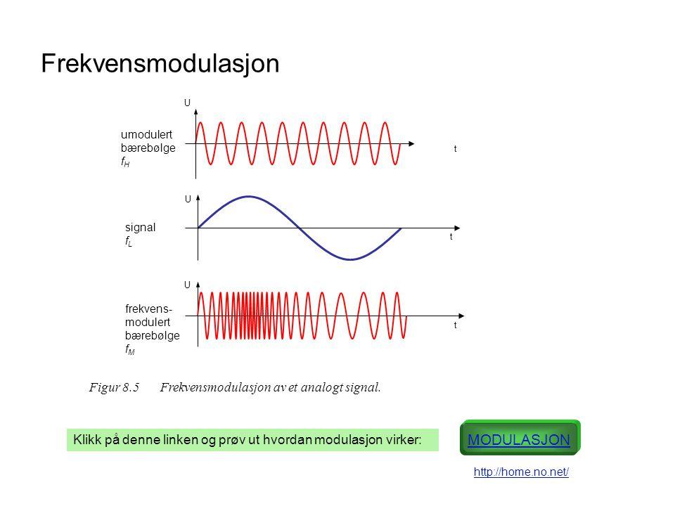 Frekvensmodulasjon MODULASJON